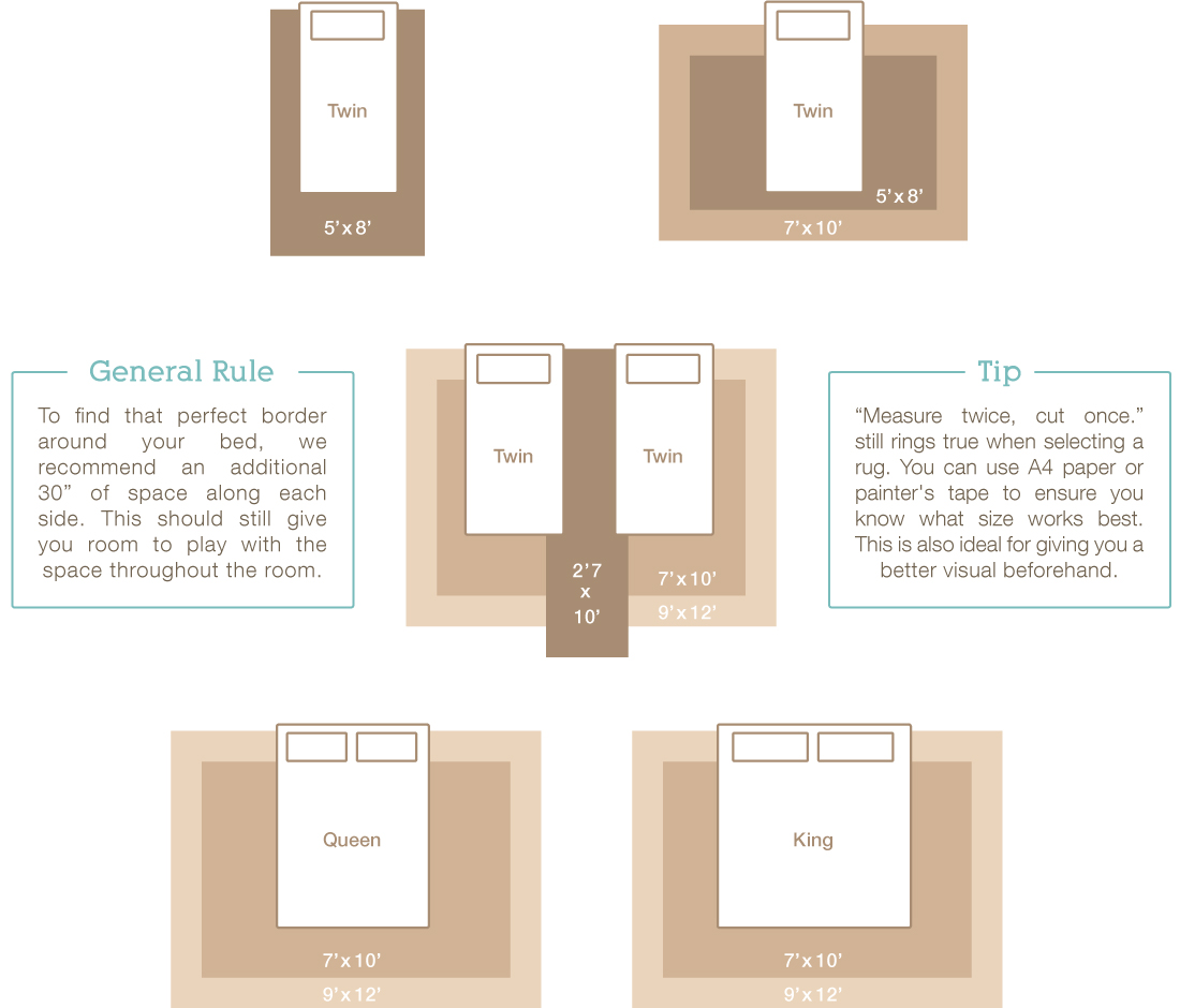 Rug sizing guide rug size buying guide for Rug placement under bed